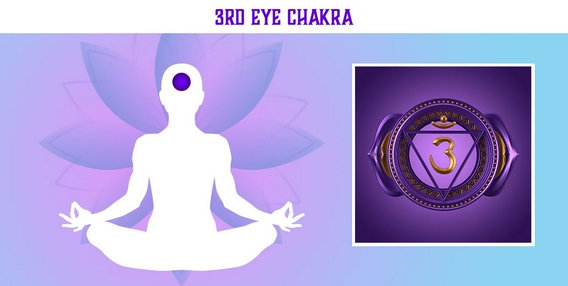 3rd_eye_chakra