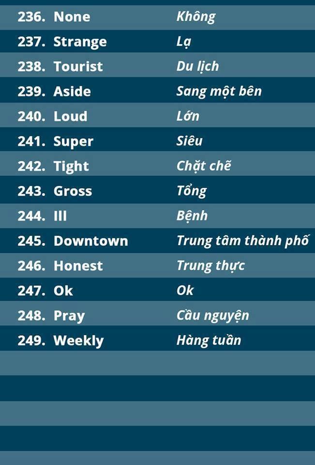 Avatar user Nguyễn Toàn